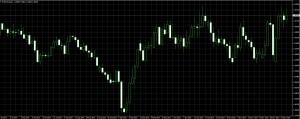 ユーロ豪ドル