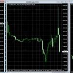 ドル円と株価