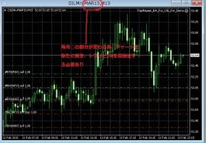 原油ミニのチャート