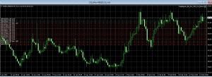 原油ミニのチャート2