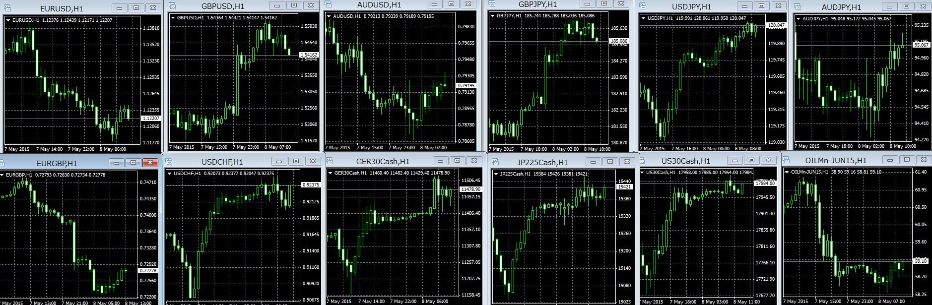 色々な通貨ペア