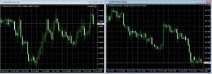 ユーロ円とユーロドル