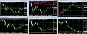 色々な通貨ペアチャート