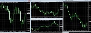 米株と原油と資源国通過