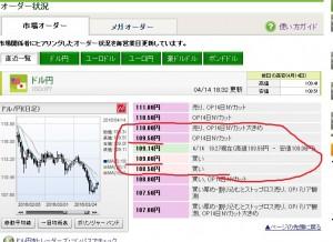 ドル円オーダー状況