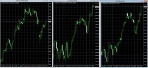 原油と株価