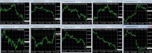 今週の各種通貨ペアチャート