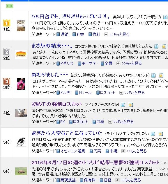ブログ村注目記事ランキング