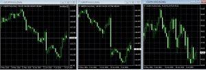 ドル円とポンド円と原油