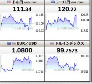 ドル円ユーロドルとか